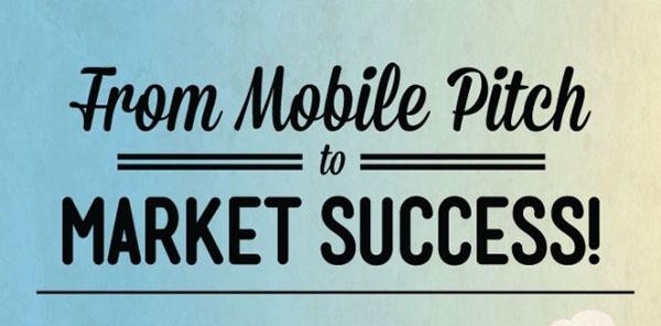 Réussir son application mobile pour votre e-commerce