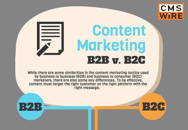 Différence et similitude dans le marketing de contenu