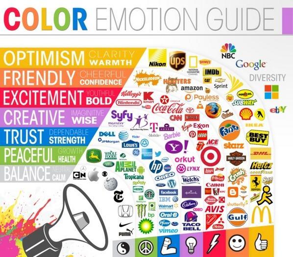La couleur de notre logo parle! Le petit guide simple