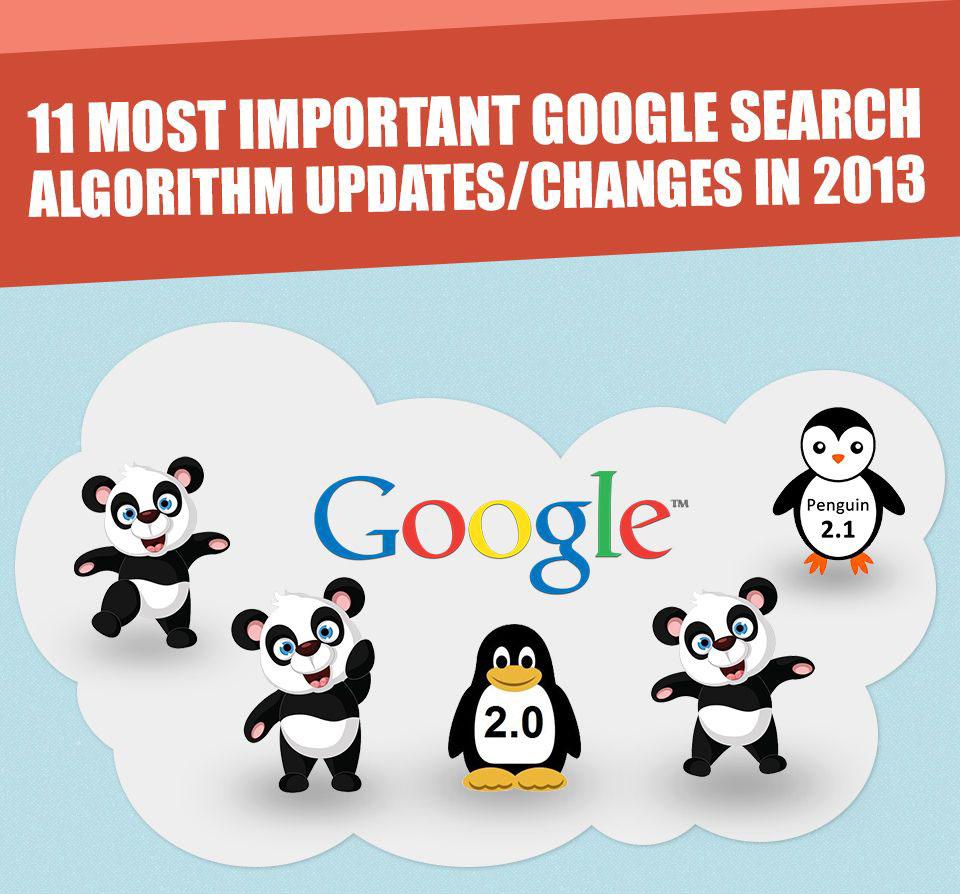 11 grands changements de l'algorithme de Google en 2013