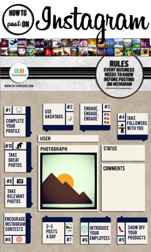 10 étapes pour être présent sur Instagram avoir plus d'abonnés et avoir plusieurs likes