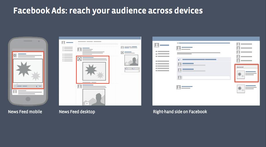Guide publicitaire Facebook en téléchargement PDF