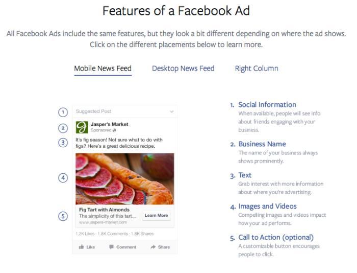 Guide publicitaire Facebook