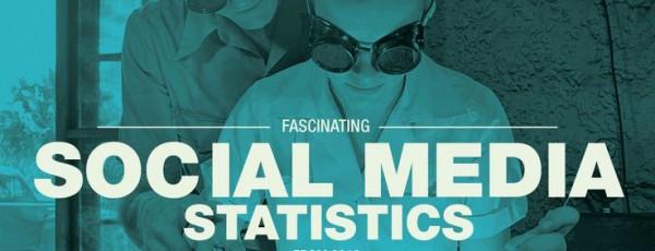 Statistiques sur les utilisateurs des réseaux sociaux