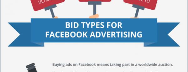 Facebook : type d'enchères pour vos publicités